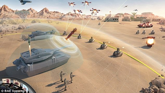 US to spend $66 million on drones fitted with LASERS that can destroy enemy missiles before they leave the launch pad