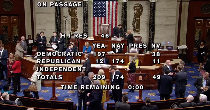 DEM-CONTROLLED HOUSE PASSES REPEAL OF PRESIDENT TRUMP'S NATIONAL EMERGENCY DECLARATION