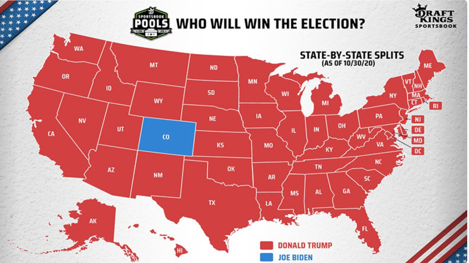 Top Gambling Site Shows Americans In 49/50 States Betting On Trump Victory