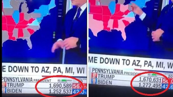 CAUGHT ON VIDEO: Five States That Brazenly Flipped Votes From Trump To Biden On Live TV